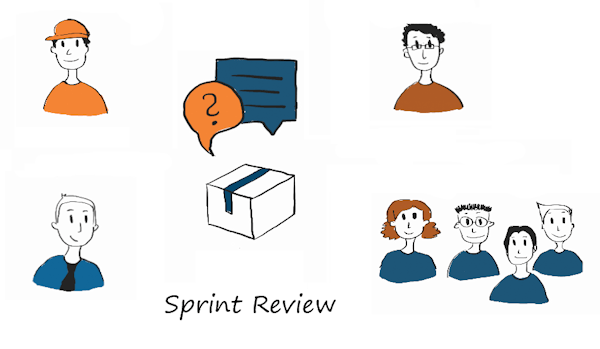 Po co nam Sprint Review?